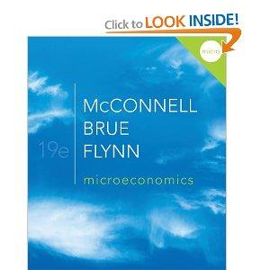 Popular Microeconomics Books